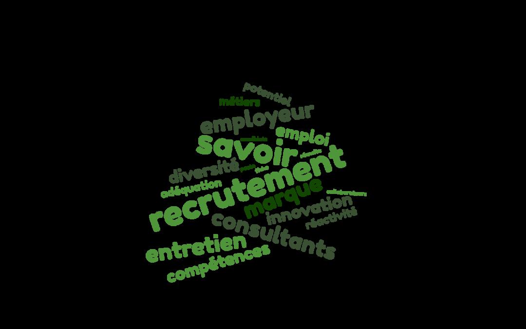 L'art complexe du recrutement